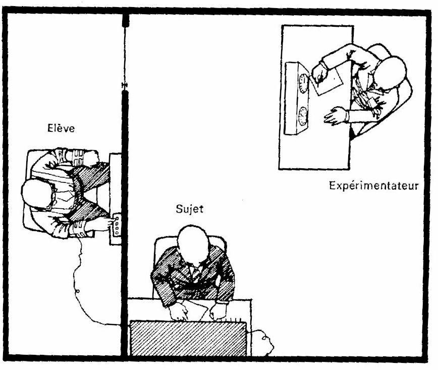 Nous et les Autres: L'expérience de Milgram ne porte pas sur la ...