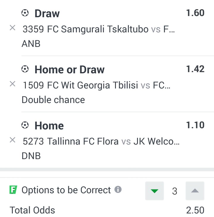 Free Daily Soccer Predictions and Football Tips : Daily 2 Odds plus