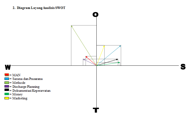 Catatan nurse diagram layang diagram layang ccuart Gallery