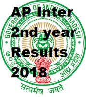 AP Inter 2nd year Results 2018 Manabadi, AP Sr Inter Results 2018