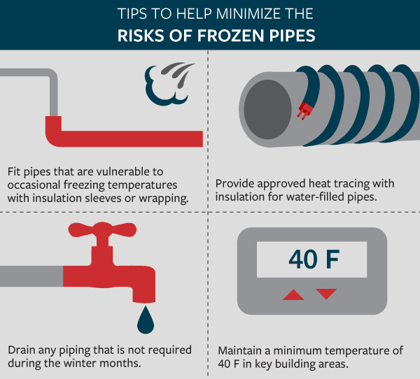 Preventing Frozen Pipes for Businesses - Guardian Services