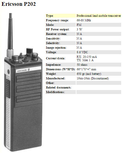 Tony Allen EI4DIB, (Drogheda,Ireland) : Radios Used on 70Mhz