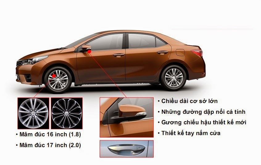 toyota%2Bcorolla%2Baltis%2B1.8%2Bg%2Bcvt%2B8 -  - Giá xe Toyota Corolla Altis 1.8G CVT - Đánh giá chi tiết Toyota Corolla Altis 1.8G CVT 2015