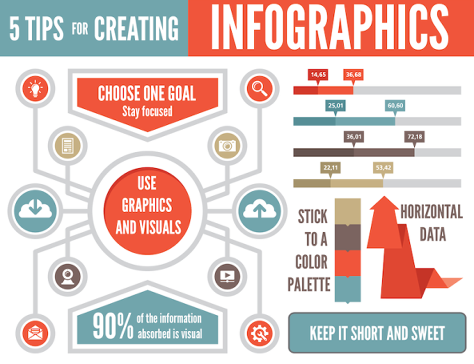 Why you Should Use Infographics in your SEO Strategy? 1
