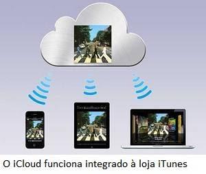 O iCloud funciona integrado à loja iTunes