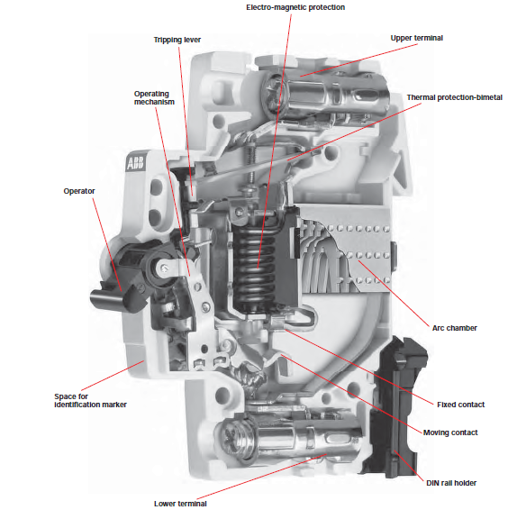 Miniature Circuit Breaker Mcb Principle Of Operation
