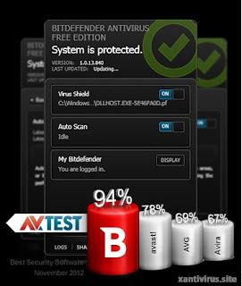 BitDefender Antivirus Free Edition 1.0.13.65