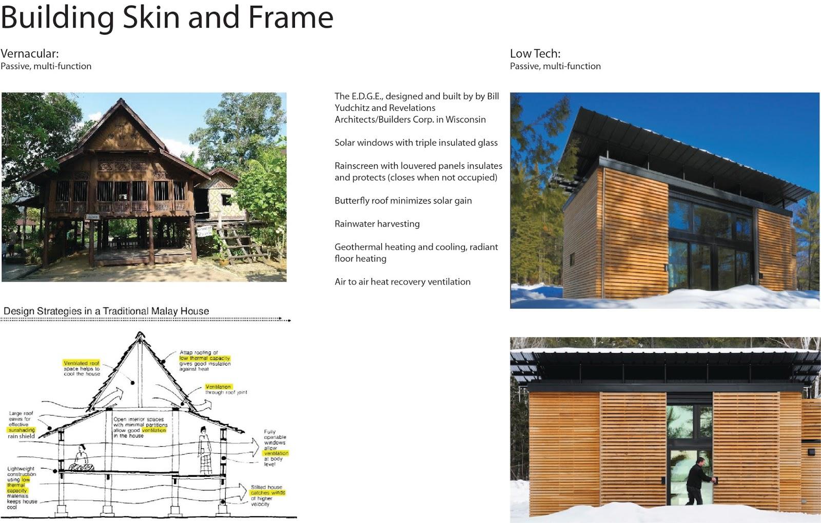 Prosthetic Architecture November 2015