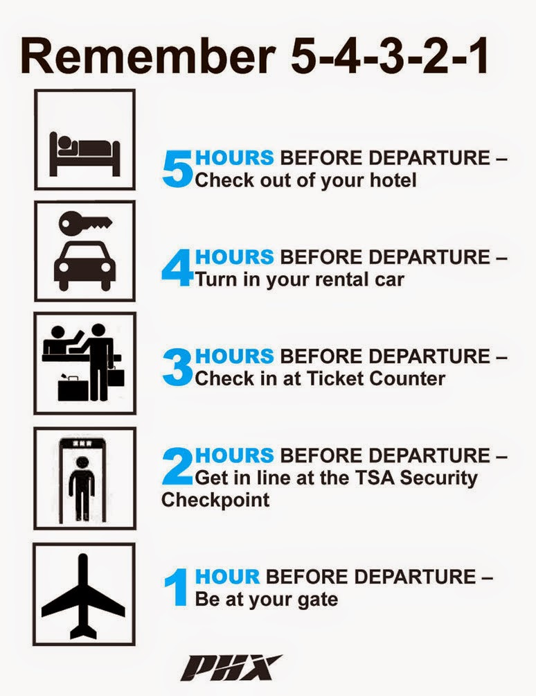 Travel tips chart from PHX airport.