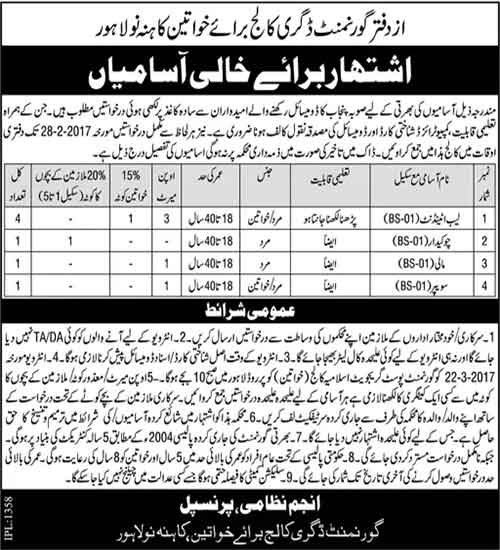 Government Degree College For Women Lahore Jobs