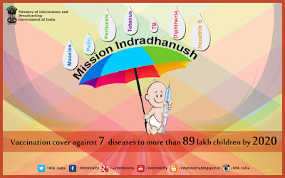 Intensified Mission Indradhanush Launched by PM  Modi