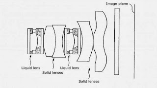 Liquid lenses