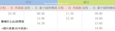 機場快線A1「台中國際機場-高鐵台中站-國美館」時間表