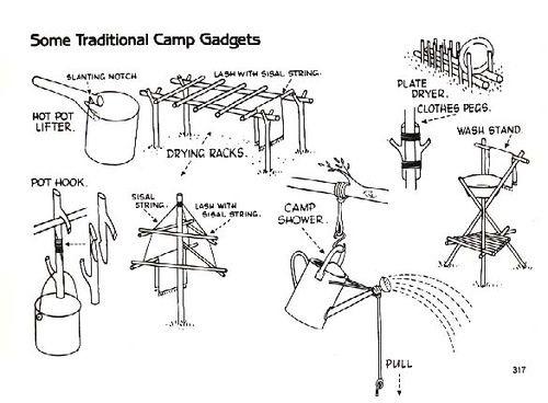 girl guides camp gadgets