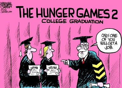 The Hunger Games - College Edition