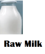 How to get glowing skin using Raw Milk