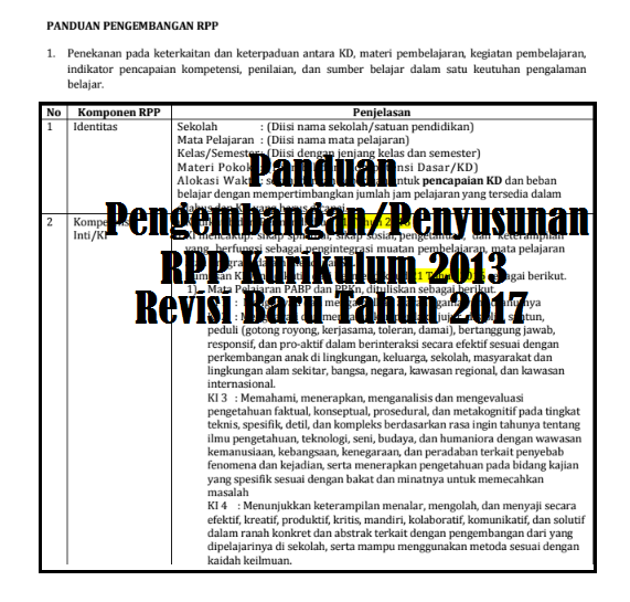Panduan RPP Kurikulum 2013