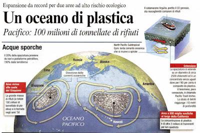 Oceani Isole di plastica