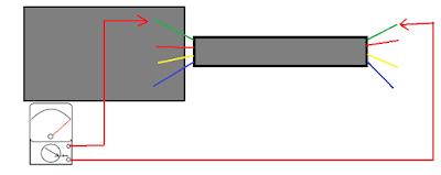 cara Memperbaiki Headset/Headphone Rusak tidak bersuara
