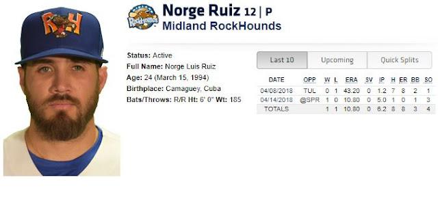 Ahora Ruiz postea 1-1, 10.80 de efectividad y debe seguir mejorando si quiere buscar una promoción a Grandes Ligas este mismo año, cuando se expandan los rosters en septiembre.