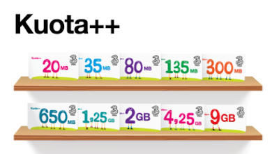 Cara Mendapatkan Bonus Kuota Gratis Tri 25 GB 3G 4G