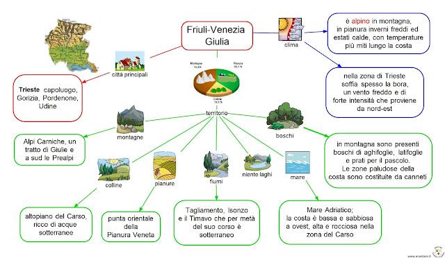 http://paradisodellemappe.blogspot.it/2013/01/friuli-venezia-giulia-territorio-e.html