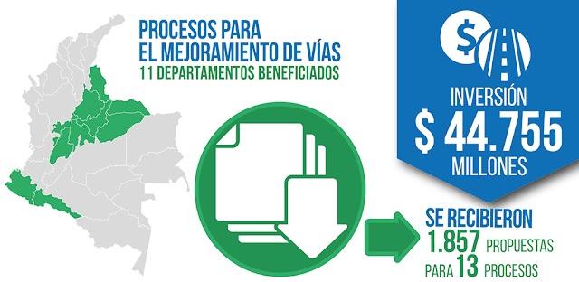 En tres semanas, INVÍAS recibió 1.857 ofertas, para 13 procesos licitatorios
