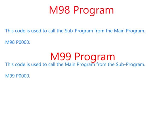 m98 and m99 code example - cadcamadda