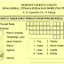 Cara Membuat Kartu Kuning/Kartu Pencari Kerja AK/I