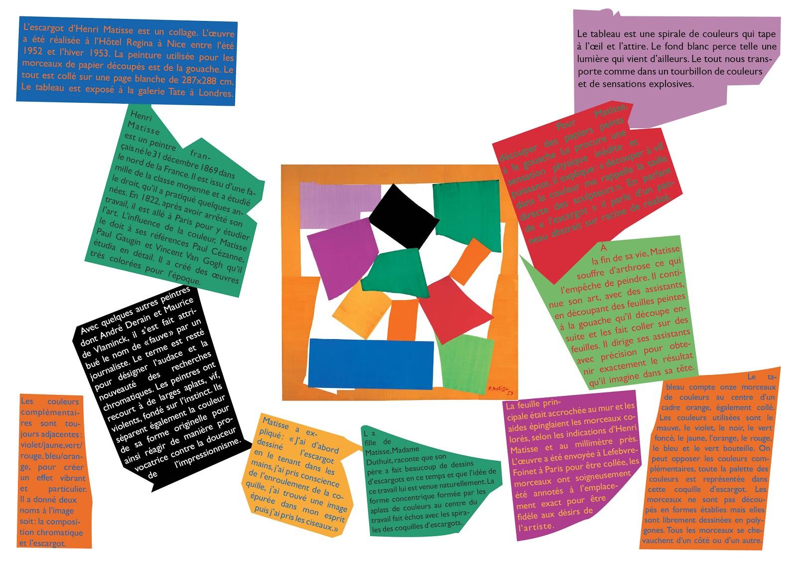 formation designer graphique la couleur devoir no2 etude d oeuvre