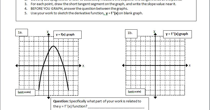 Math Teacher Mambo: Calculus: f and f ' graphs