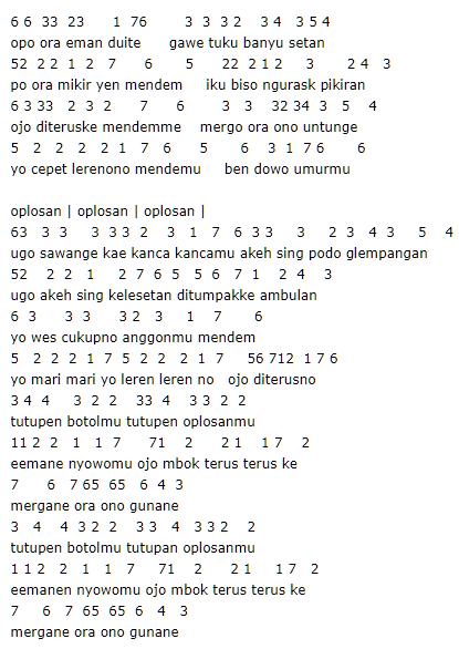 Kunci Lagu Dangdut Oplosan : kunci, dangdut, oplosan, Angka, Pianika, Wiwik, Sagita, Oplosan, Recorder, Keyboard, Suling, Chord, Piano