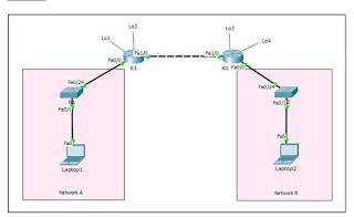 Pengertian, Kelebihan dan Kelebihan RIPV2, EIGRP dan OSPF