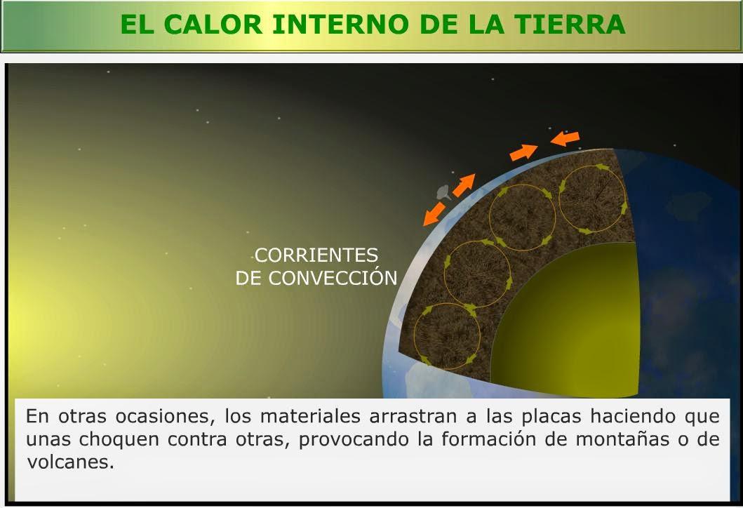 http://recursostic.educacion.es/secundaria/edad/2esobiologia/2quincena5/imagenes1/calor.swf