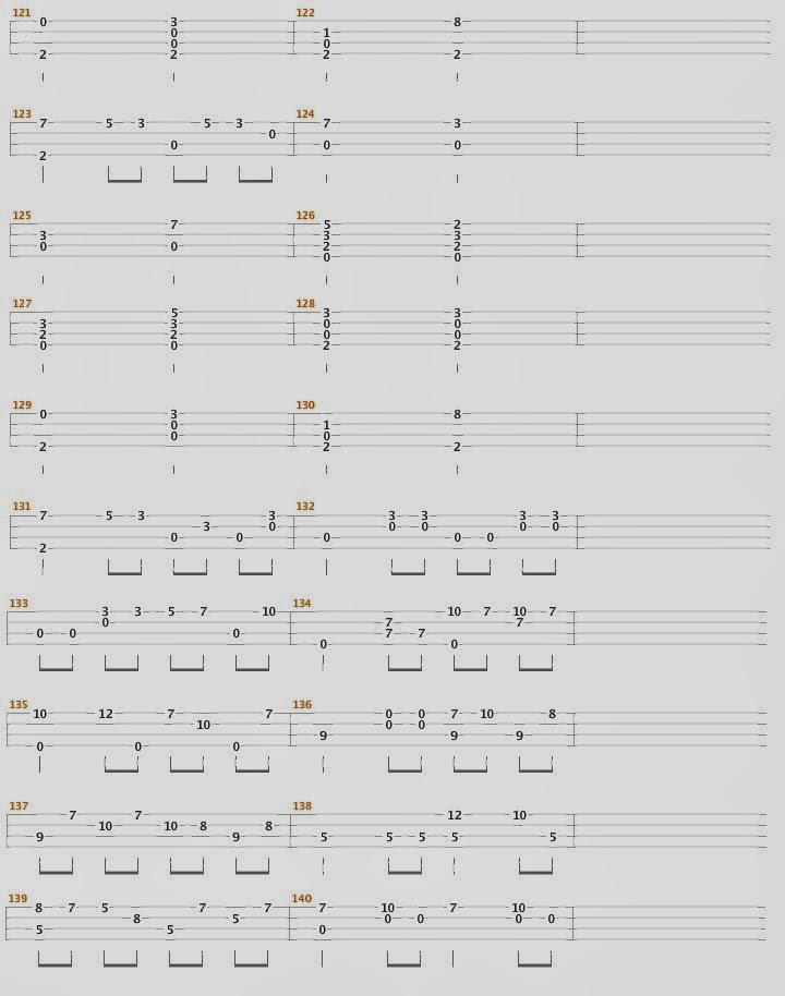 Songsterr Guitar Tabs With Rhythm - 0425