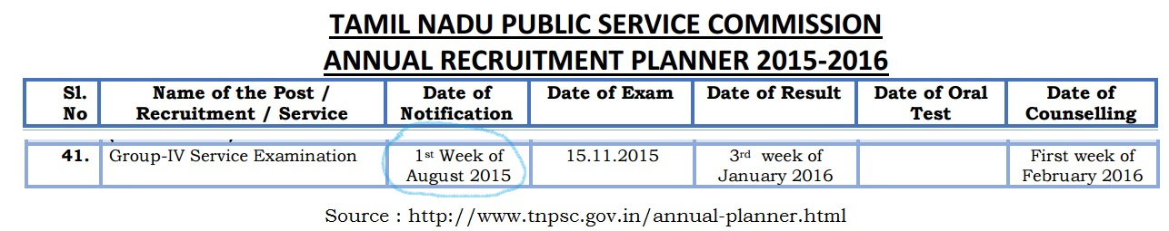 Tnpsc Annual Planner 2015 To 2016 Pdf