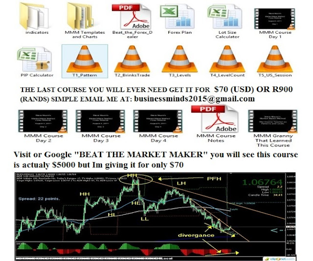 Forex mentor full 3 dvds