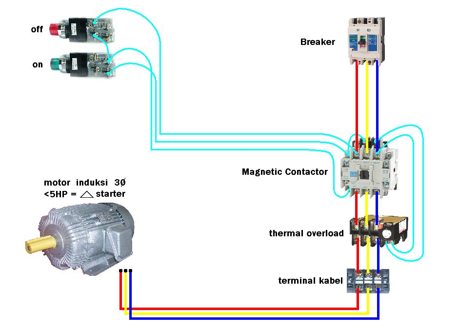 3 Phase Dol Starter Control Wiring Diagram Vauxhall Vectra B Foto Gambar Pengkoneksian / Penyambungan Rangkaian Kontaktor Ii