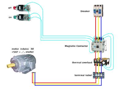 Control Direct Online Starter atau DOL Starter on