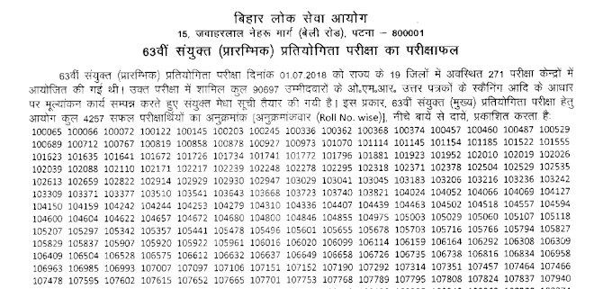 BPSC 63rd Combined Competitive examination prelims results declared