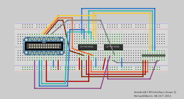 Armdroid / RPi interface - breadboard layout