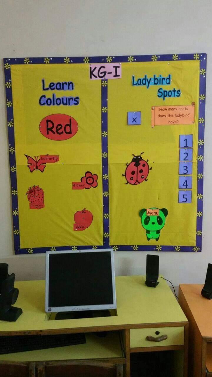 Educational Blog Soft Board Ideas For Kindergarten