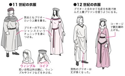 貴族_衣服2