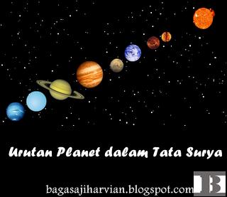 Urutan Planet -Planet yang berada di Sistem Tata Surya