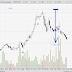 Stock Alert : FLBHD (5197) and VS (6963)