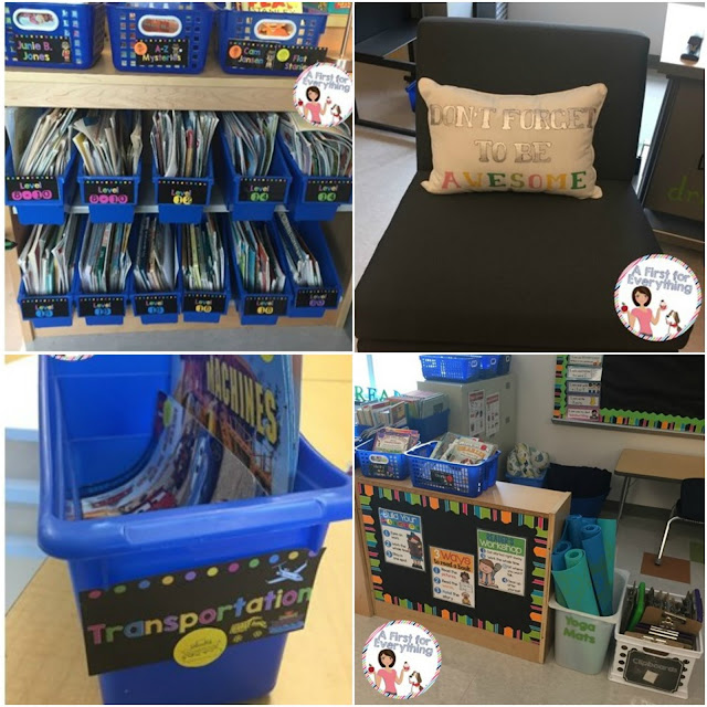 A classroom llibrary should be a warm and invited space for students with books at varying level, clearly marked and labled and accessible to all students