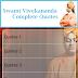 Swami Vivekananda Complete Quotes