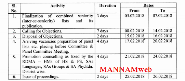 Municipal teachers promotions Clarifications and Schedule Memo.No.3276,Dt.31.01.18