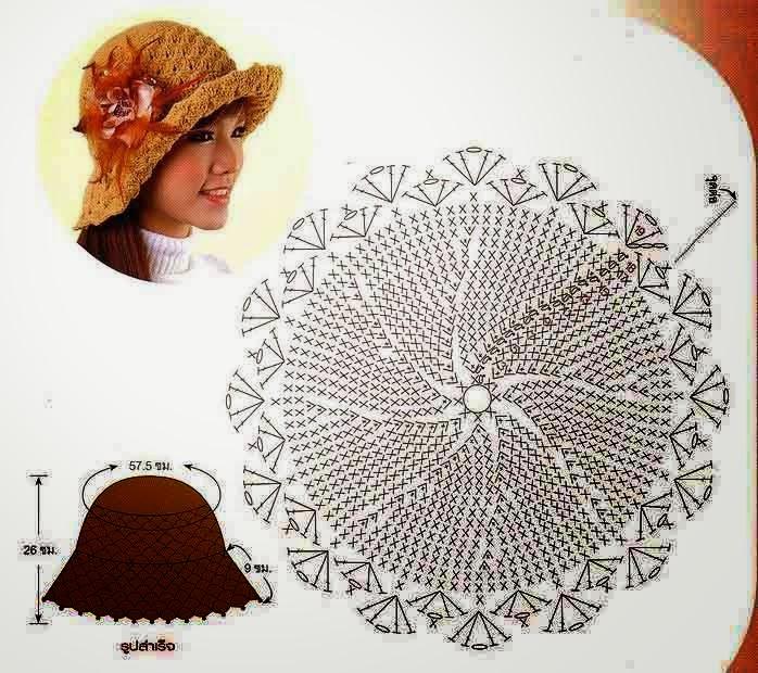 Famoso Ganchillo Patrones Sombrero Ilustración - Ideas de Patrones ...