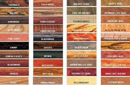 Encuadernacion Al Poder Como Decorar Una Encuadernacion De Madera - Leeros-de-madera